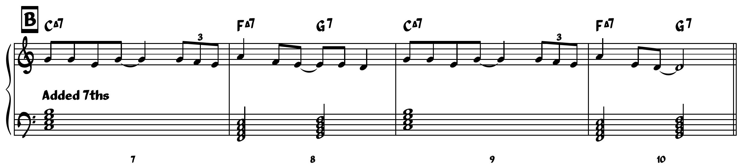 Jazz writing part 1 b piano hexwebz Gallery