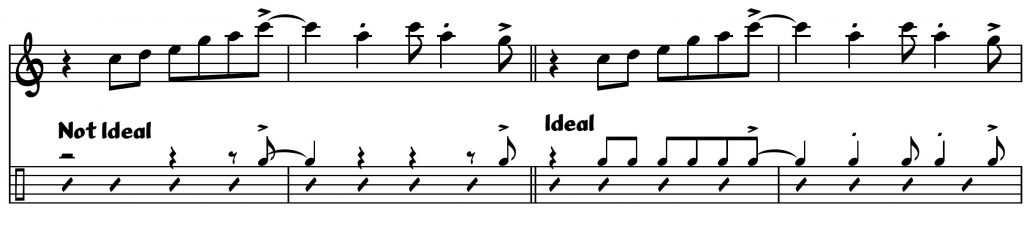 Jazz Notation - Chords and Drums - deBreved - Tim Davies Website