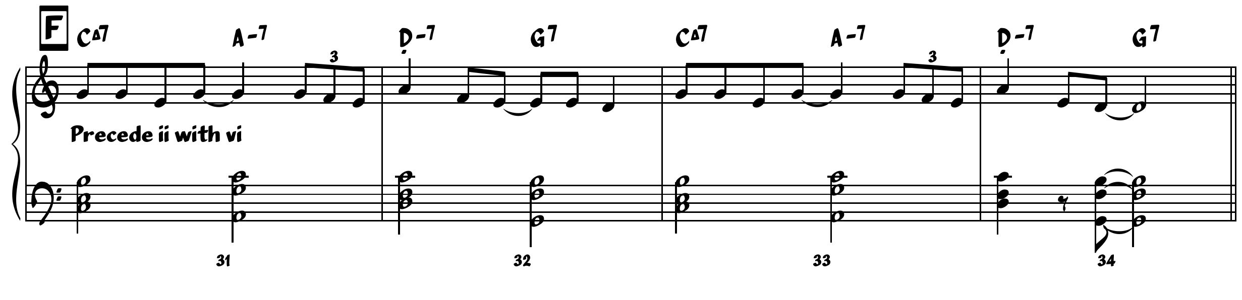 Home  Piano Chords  D7 Chord on Piano Look at the image to see how to play D7 in the root position on piano You should basically play the notes D above middle