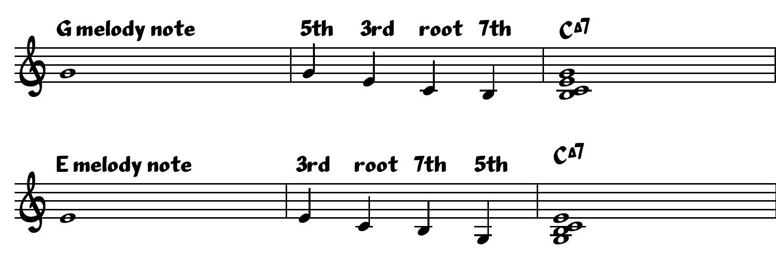 Jazz part 2 thickened line saxophone voicing biocorpaavc Choice Image